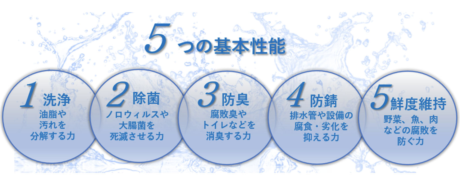 5つの基本性能