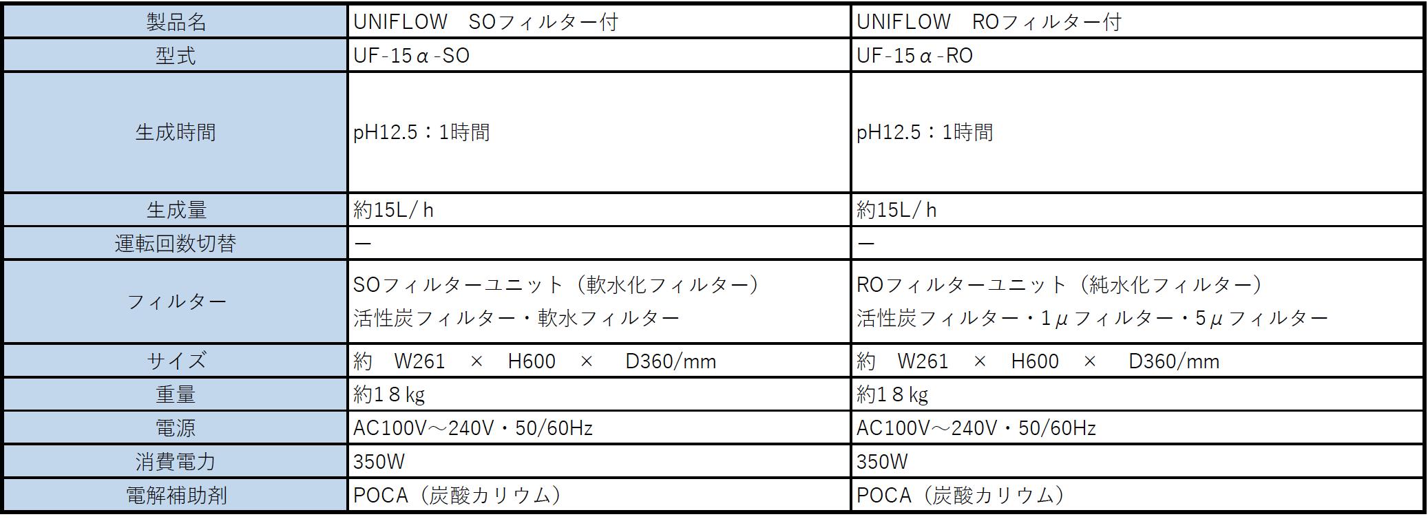 uniflow仕様1