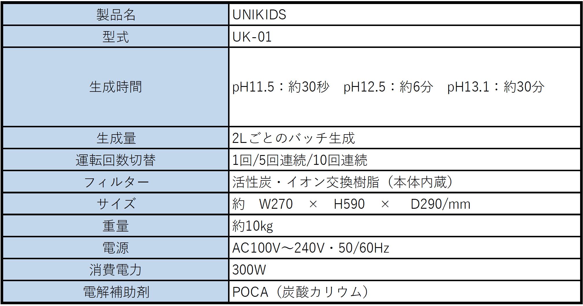 unikids_仕様