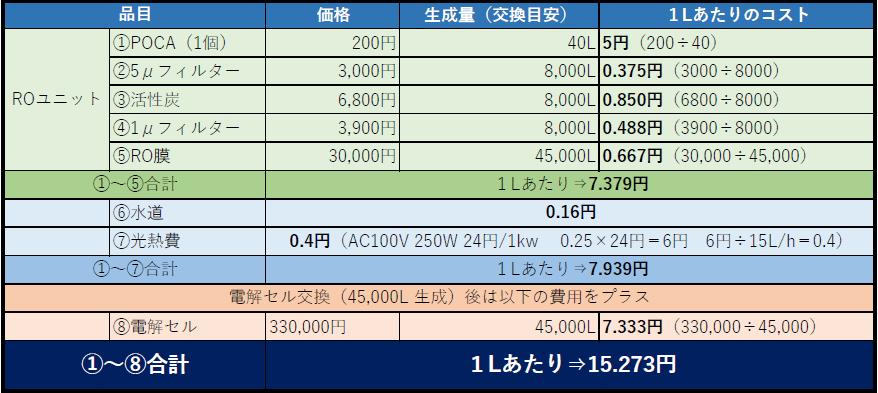 210131コスト修正